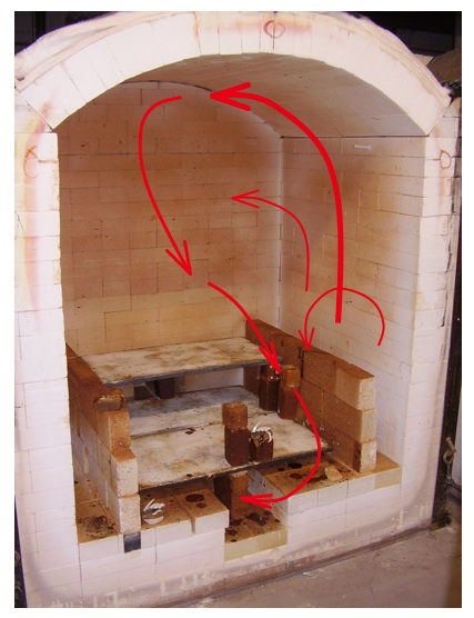 in downdraft kilns, air is forced downward to a chimney exit port in the  floor